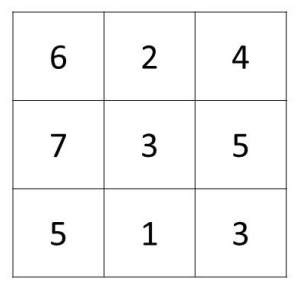 Magic Square for Younger Children (<10 years)