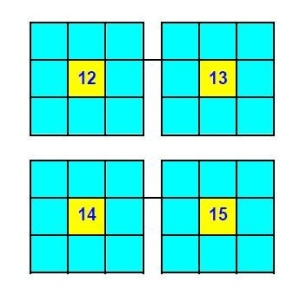 Figure for Puzzle 34: Another Set of Magic Squares
