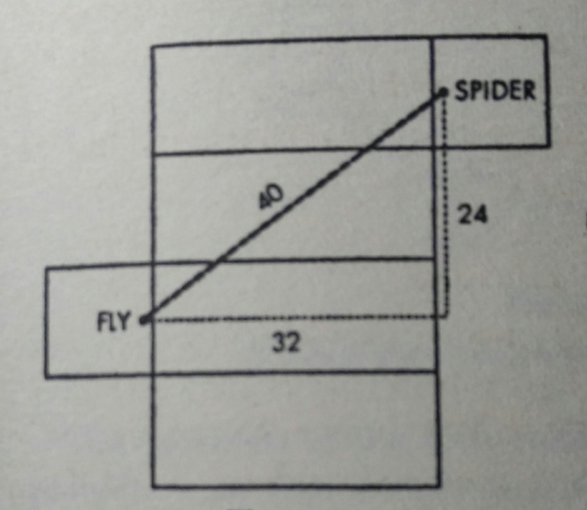 dmitri fomin mathematical circles pdf