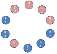 Puzzle #132 Graphic