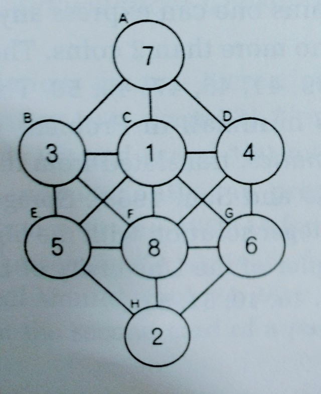 Solution to Puzzle #183: 8 Digits